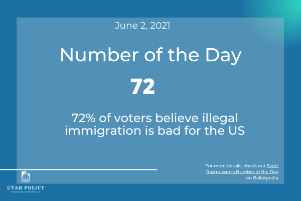 Number of the Day June 2, 2021